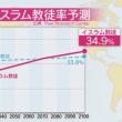 ◇「日本のテレビを訴えたい」とイスラム教徒が批判。メディアが広げたイスラム教の誤解とは?
