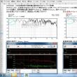 LP2020A+追加購入によるマルチ化評価