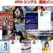 2017 AKB48 総選挙 神セブン 予想