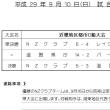 試合結果 9/10 (成年C級)