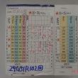 今日のゴルフ挑戦記(131)/東名厚木CC ウエスト→アウト(B)