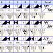 ボウリングのリーグ戦 (365)