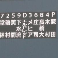 薮田4安打1失点完投勝利