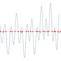 オイラーの素数と禅素数Euler's prime number and Zen prime number