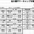 8月19日(土)20日(日)佐久穂サマーキャンプの日程!