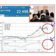 黒田総裁、物価上昇の時期を明言避ける!?
