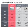 Su-Pen KTモデルと 他のモデルを比較してみました!