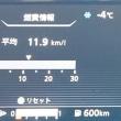 最低気温(*_*)