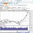 週報 日経平均(11/6-11/10) 11/05記入