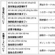 中国語 接客 用語(7)支払い方法・クレジットカード・会員カード・ポイントカードはお持ちですか