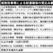 市民と野党の共闘を前進させるとともに、日本共産党の躍進で、安倍政権を退場させ、新しい政治を国民の手でつくる選挙にしようではありませんか。