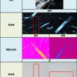 第2回 -偏光顕微鏡によるアスベスト分析-