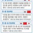 大統領府「韓米首脳で核心議題を協議、  南北会談の成果を米朝会談の土台に」