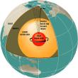 5月14日の地震予測