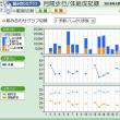 久しぶりの朝のウォーキング 北野天満宮~平野神社 雨のため中断(^_^;)