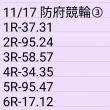 11/17 防府競輪③