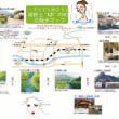 湯野上温泉【ゆ】の町 お散歩マップ&会津鉄道のひとり旅2017