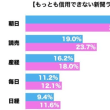 朝日新聞が百田尚樹氏の著書を広告