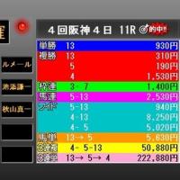 2018大阪スポーツ杯他・検討