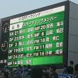 第23節 対栃木 0-1 決定機を決められず、守備の乱れから失点・・・