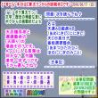 (文学・歴史)[古事記]通算323回【算太クンからの挑戦状・2018】