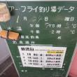 さいたま水上公園 -天気予報どおり!-