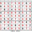 新聞数独 難易度3・4・5 解答