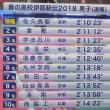 春の高校伊那駅伝2018