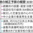 岡山知事 補正予算146億円を専決処分