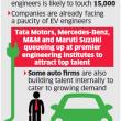 インドの自動車業界、EV技術者不足が課題。