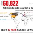 """""""Brits hate Jews"""""""