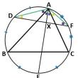 簡単な図形問題(2)