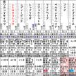 【レトロクラシック】古い話を思い出し。。 10/21新潟 飛翼特別・出走確定