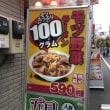 2017.11.19のブランチ 東京・大塚の日高屋で『モツ野菜ラーメン』