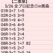 🚴 5/26  全プロ記念① 青森