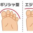 足のサイズと測り方