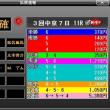 第66回中京記念・検討