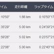 岩本式ソツケン ~北海道マラソン2017~
