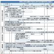 学校における働き方改革に関する取組の徹底について(通知)(平成31年3月18日)