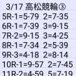 🚴3/17  高松競輪③