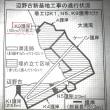 20180420  沖縄問題学習会