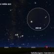 土星の環 見れるかな?