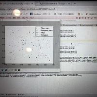 Udemy: みんなのAI講座 ゼロからPythonで学ぶ人工知能と機械学習
