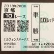 京都11R G3きさらぎ賞