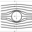 流体力学の計算を楽しむ