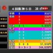 第72回セントライト記念・検討