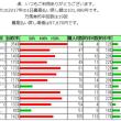 2017中央競馬総括(地方・WIN5除く)