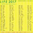 Life2017展ありがとうござました