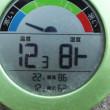平成29年9月21日・今朝の東祖谷12.3℃