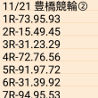 🚲 11/21 豊橋競輪②